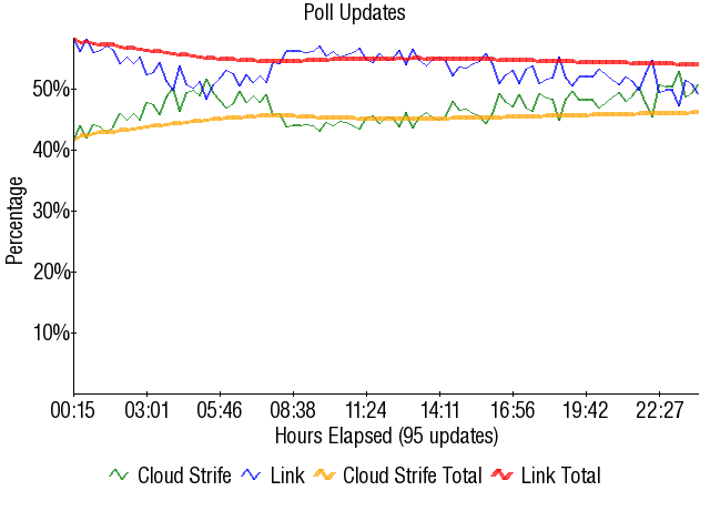 Graph2566