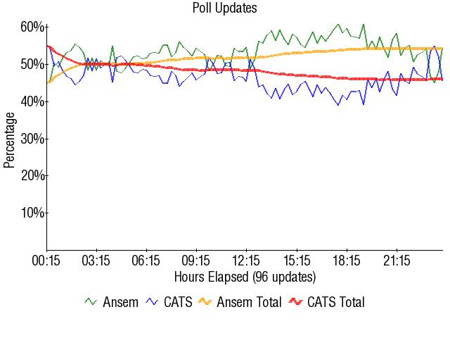 Graph2002
