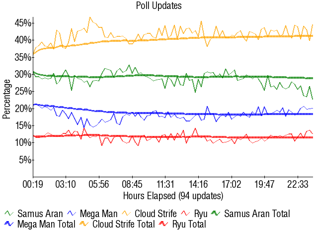 Graph2919