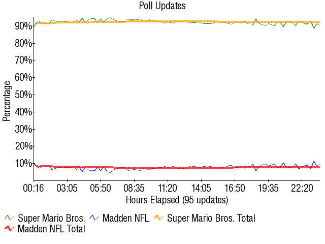Graph2433