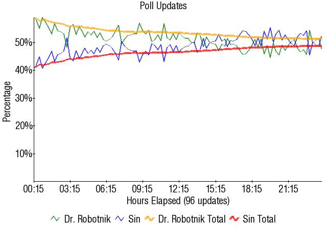 Graph2003