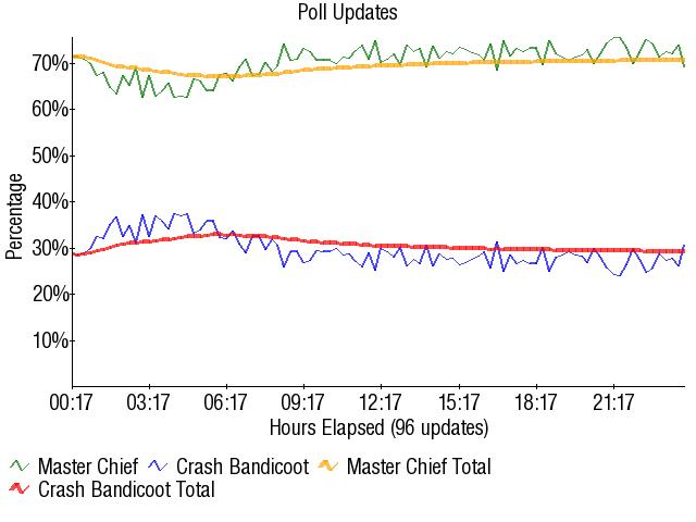 Graph1731