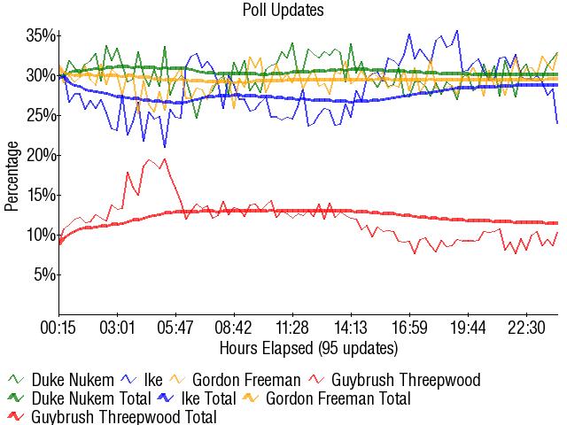 Graph2893