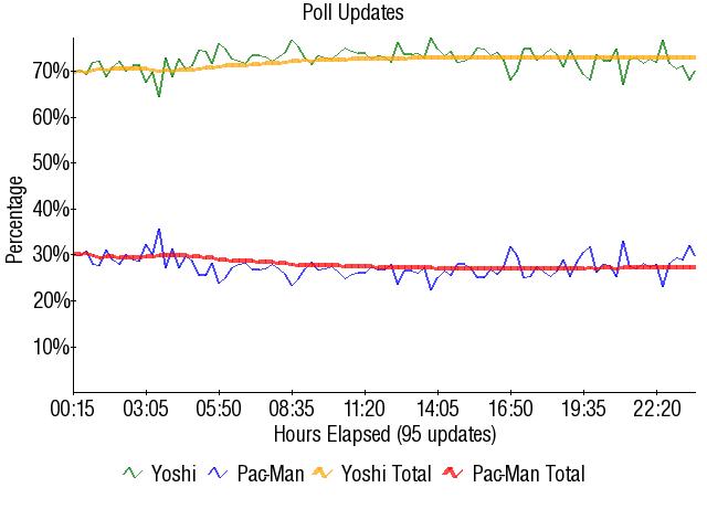 Graph2113
