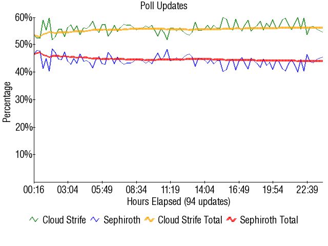Graph1776