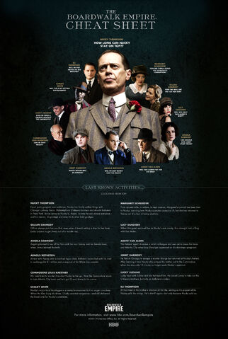 File:BOARDWALK-EMPIRE-cheat-sheet2.jpg