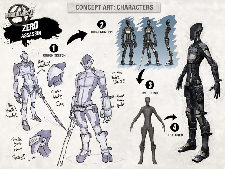 Character Design Quarterly 2 Pdf : Image bl character concept art zer g borderlands