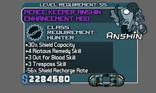 File:Peace Keeper Anshin Enhancement Mod.png