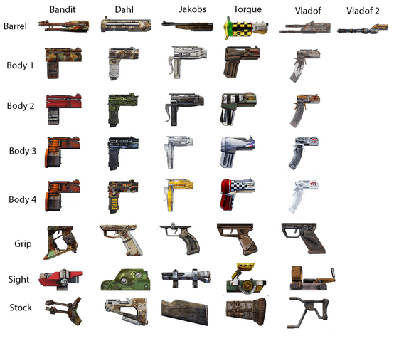 File:Bl2AssaultRifleParts1080p.png