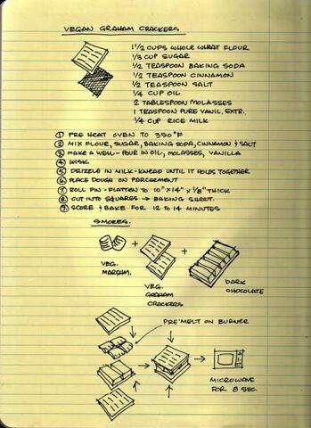 File:Vegangrahamcracker.jpg