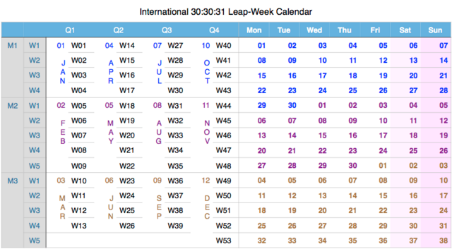 File:International 30-30-31 Leap-Week Calendar.png