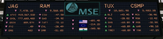 Stock Market numbers Black Tuesday MW3