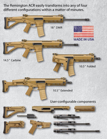 File:Remington acr.jpg