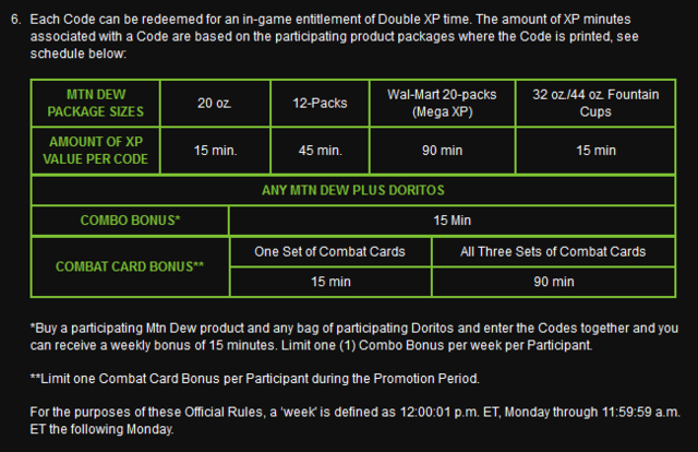 File:MW3 DewXP Table.png