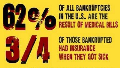 File:Medical bankruptcies in the USA.jpg
