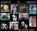 Alcohol versus marijuana. Many photos.jpg