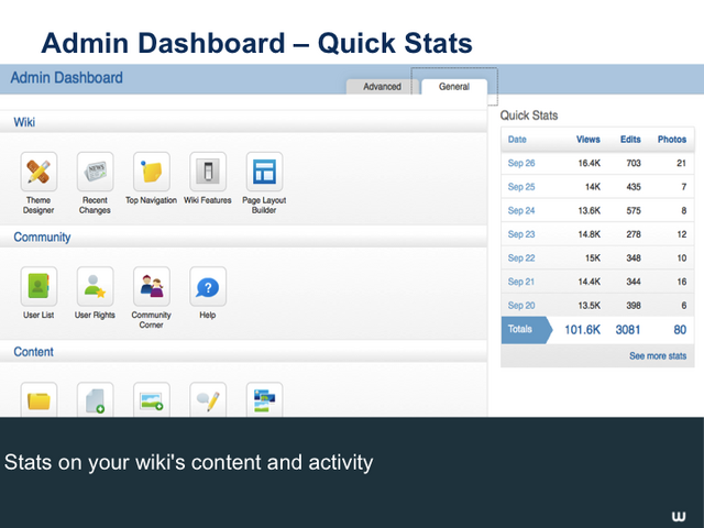 File:Admin dashboard webinar Slide20.png