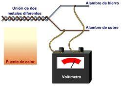Termopar (diagrama de funcionamiento)-LMB.jpg