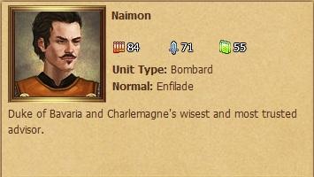 Naimon - Status Window
