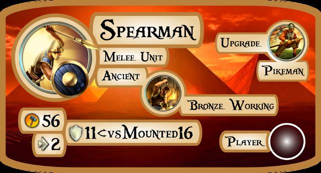 File:Spearman Info Card.png