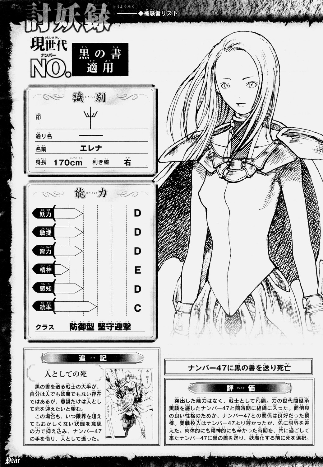 Elena | Claymore New Wiki | Fandom powered by Wikia