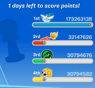File:PenguinCup-Results-June-28-2014.png