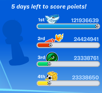 File:PenguinCup-Results-June-24-2014.png