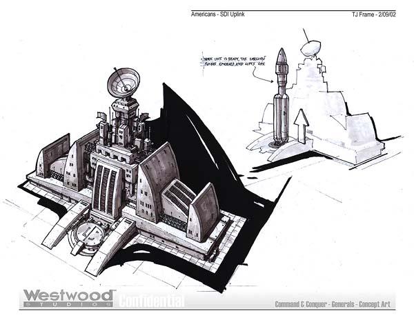 File:SDI Uplink concept art.jpg