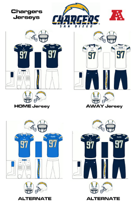 Los Angeles Chargers American Football Wiki Fandom