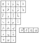 Usheiran Alphabet
