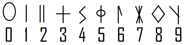 File:GoroVetrian Numbers.png