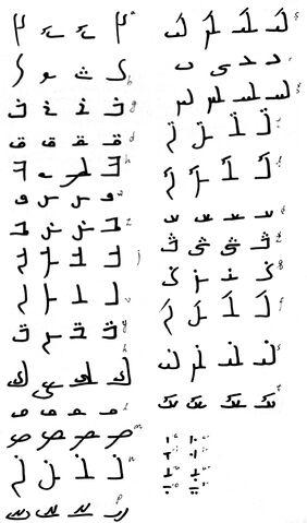 File:Kalemic Alphabet.jpg