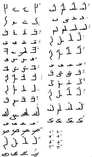 Kalemic Alphabet