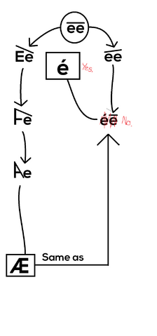 File:ĒĒ.png