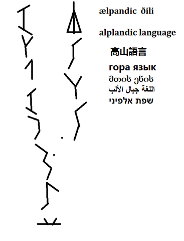 File:Alplandic language.png