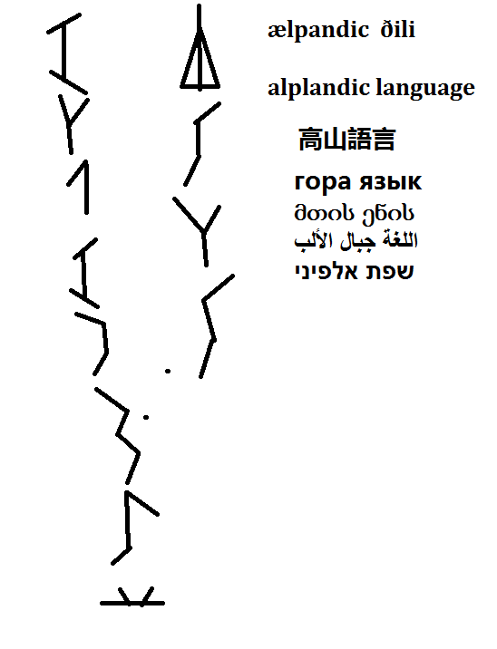 Alplandic language