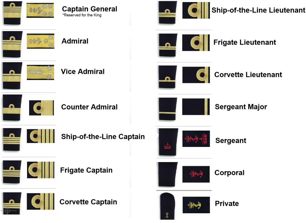 Navy Ranks History File:tbu Navy Ranks.jpg
