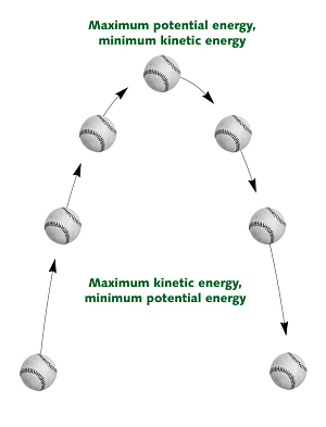 Kinetic And Potential Energy Kinetic energy  k e   is the