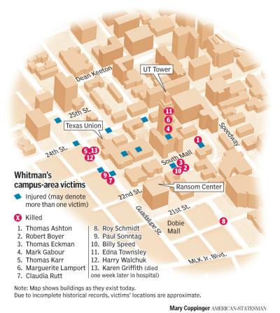 File:Whitman's campus-area victims.jpg