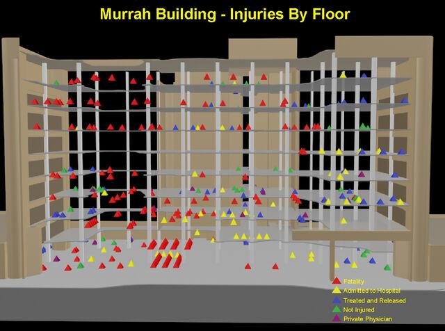 File:Murrah victim map.jpg