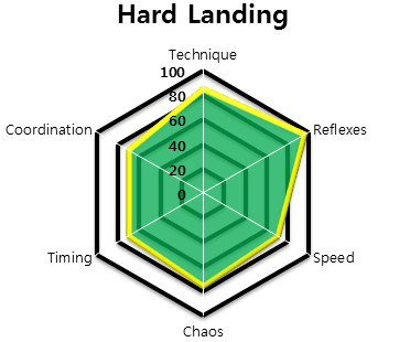 File:HARD LANDING - HEXAGON STATS.jpg