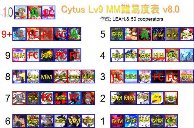 File:Cytus8.0diff.png