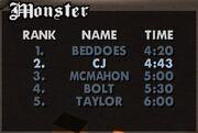 SA Monster-Platzierungen.jpg