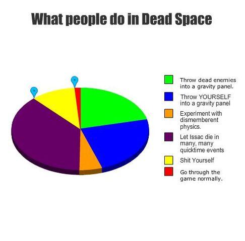 File:What people do in dead space by tardisdude2k8-d36pjy7.jpg