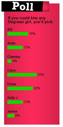 File:Clare Is Winning This Poll.jpg