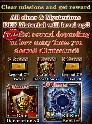 Magica Magius MA&SS Class Task Description