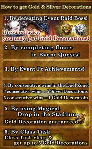 Magica Magius MA&SS How to obtain Decoration