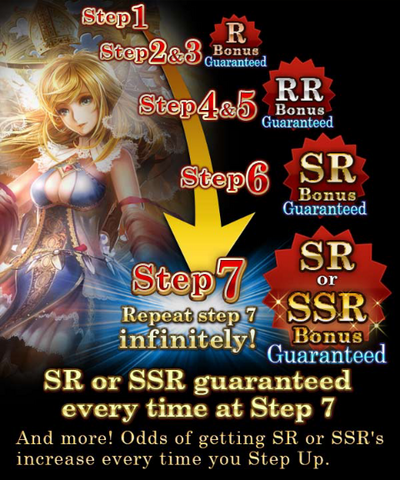 File:Protection of Aether Step Up Rule 5.png
