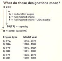 VolvoEngineManual-ModelID