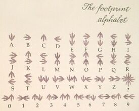 Dinotopia alphabet new